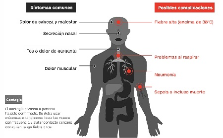 Prevención del Corona Virus en la Clínica Dental - Espacio Dental Jaén